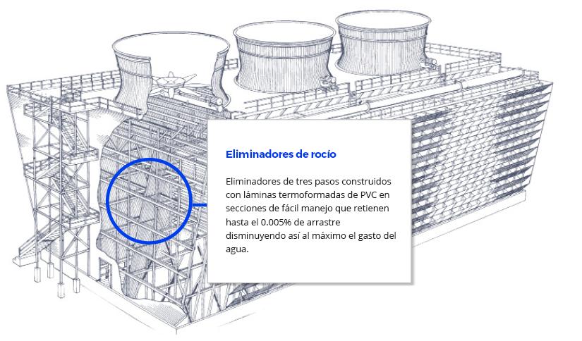 cflujo1-ventajas5